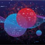MSP Agent Core Anti-Virus – Anti-Malware