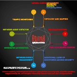 agility-computer-network-services-inc-managed-services-information-network-traffic-monitoring-set-infographic-thumbnail